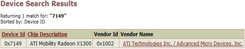 Ergebnis PCI Database